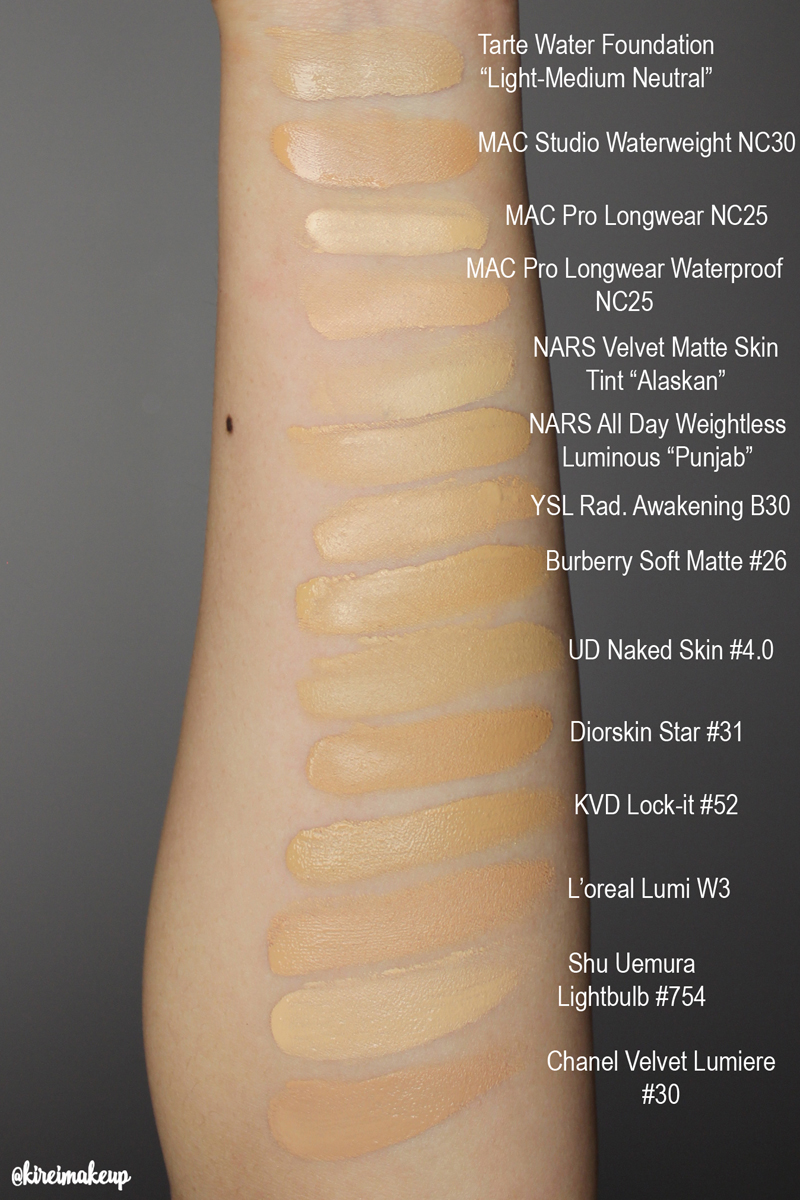 foundation swatches for mac nc25